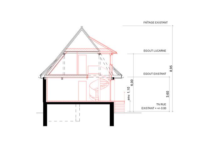 R novation maison 2 for Aide renovation maison ancienne pour location